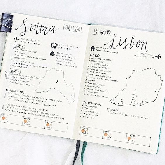 Trip Itinerary Bullet Journal Ideas With Map Theme